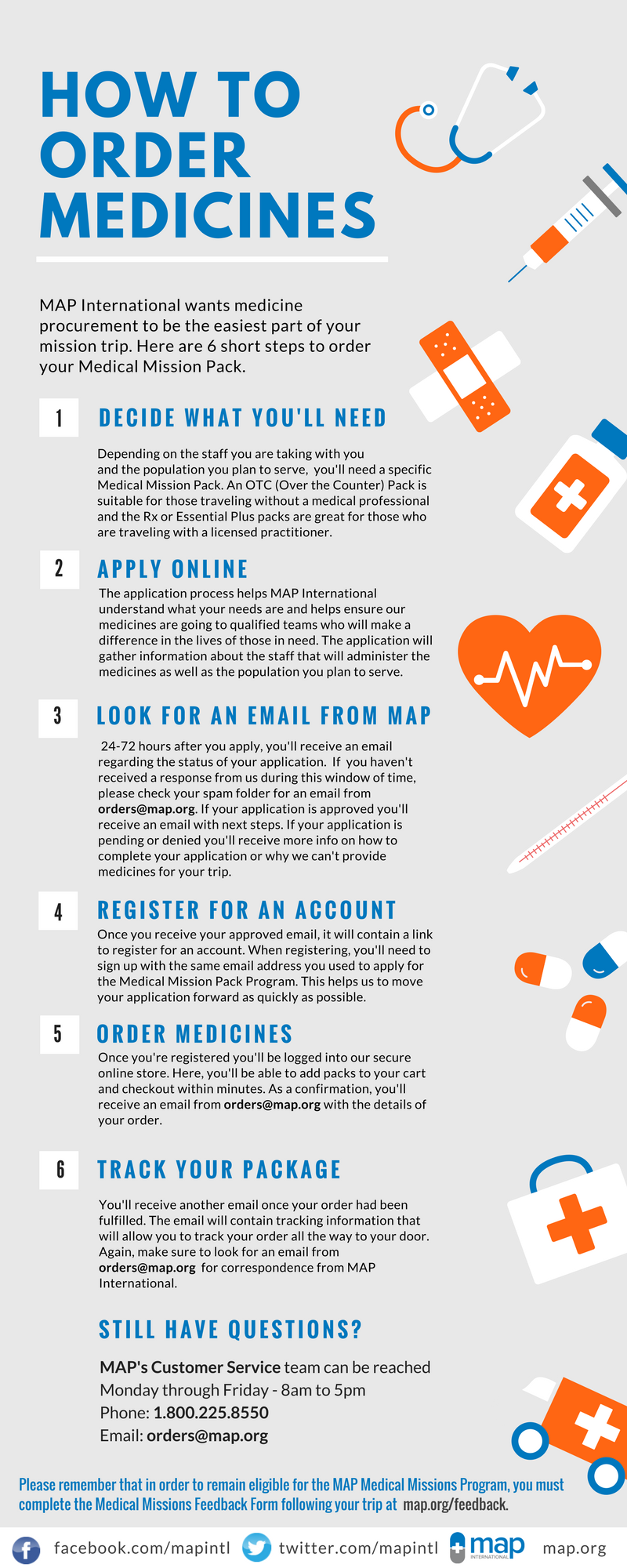 How to Order Medicines - MAP International