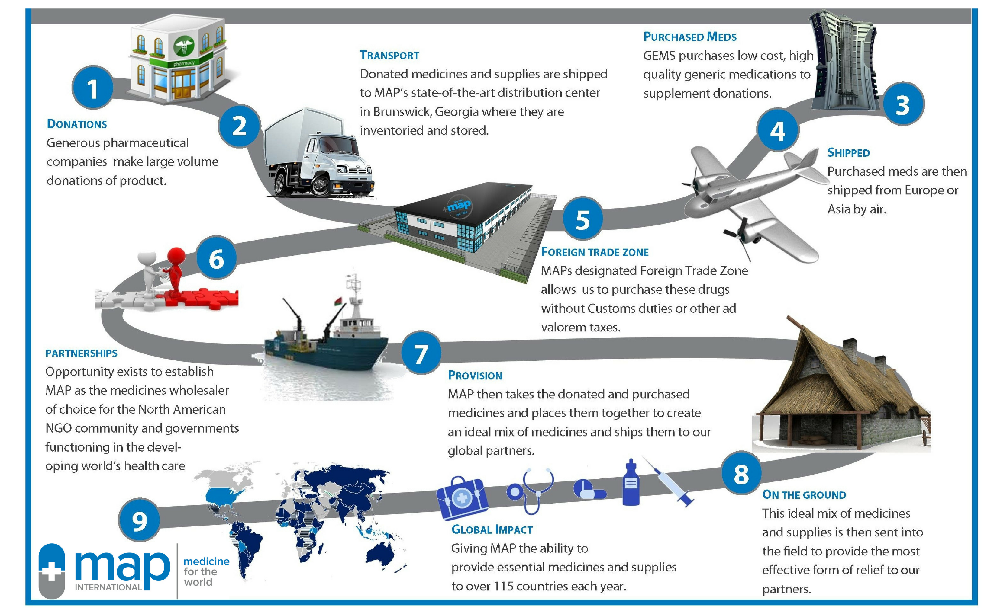 MAP_Medical_Supply_Chain_Infographic